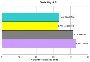 fig5 Variability_Fit